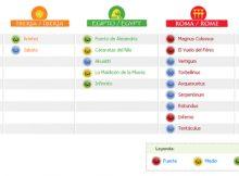 Atracciones Terra Mitica 2012